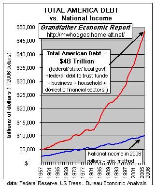 americandebt2.jpg