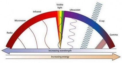 electro_spectrum